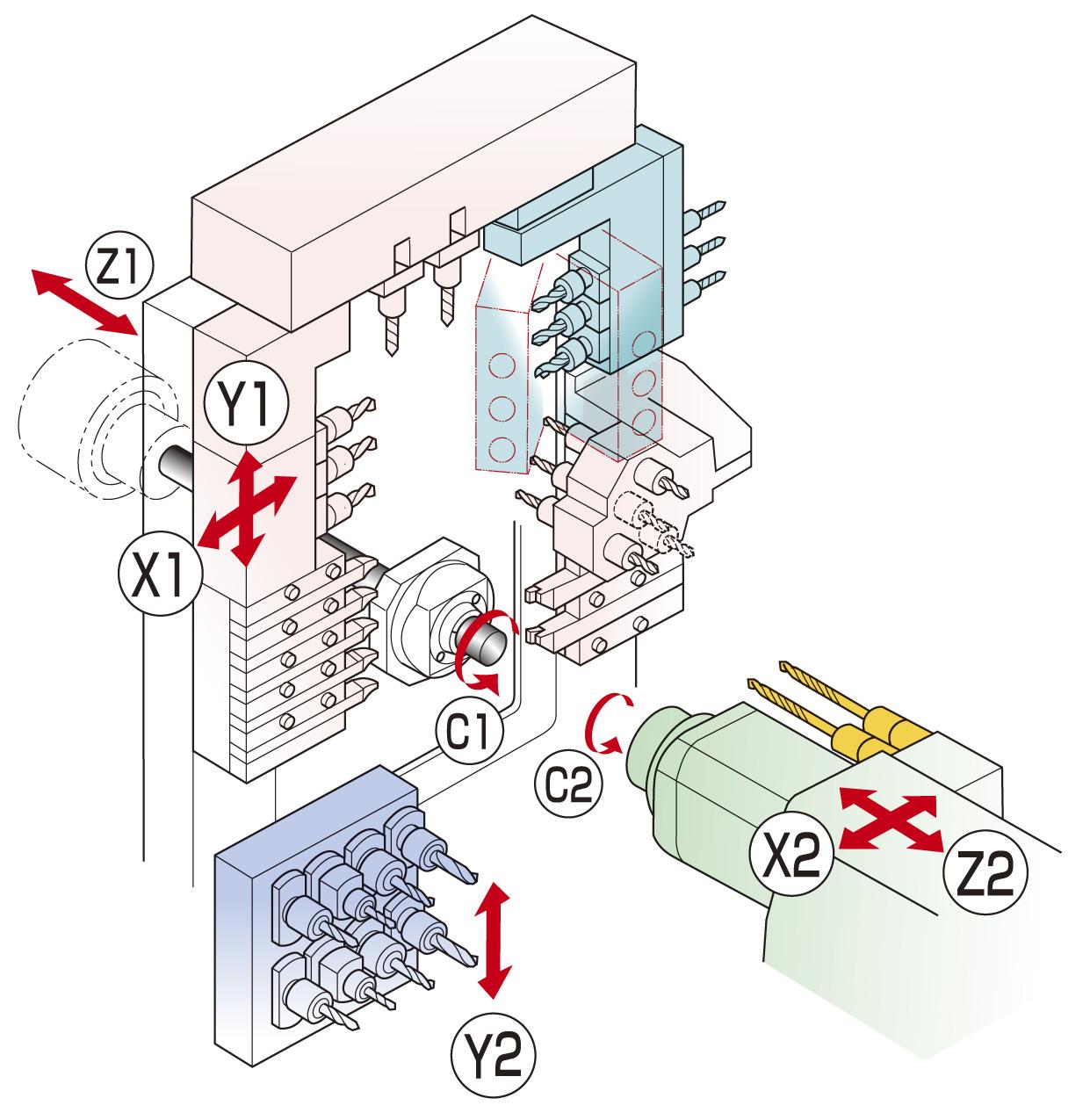 sb-12r-typeg-kinetic