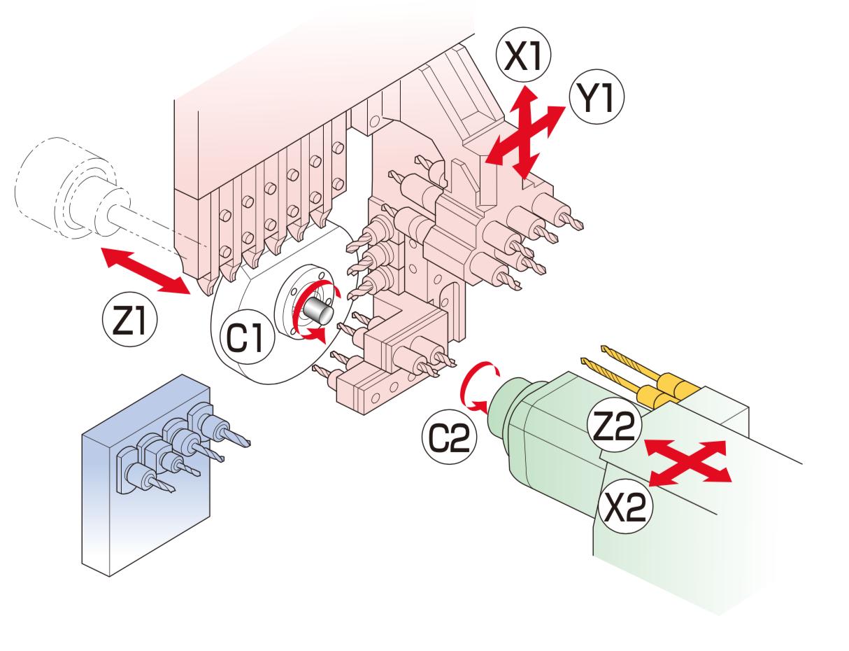 SR-20JII-typea-kinematic